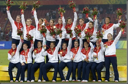 U.S. Women's 2008 Soccer Team